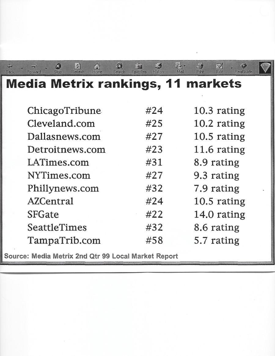 MediaMetrix study